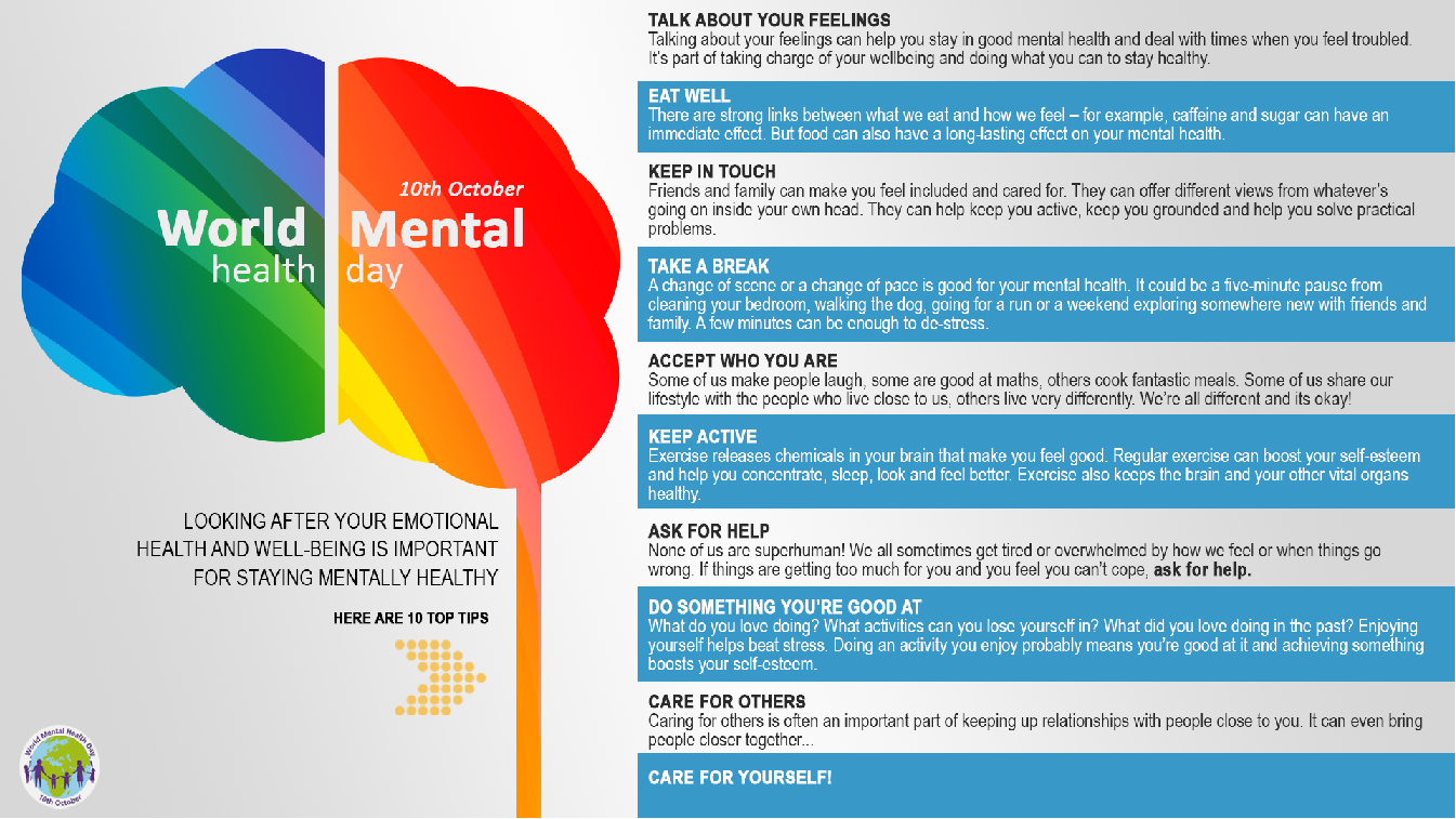 This Year Mental Health Ireland Will Be Supporting The Five Ways To Wellbeing Which Are Simple Actions You Can Do In Your Everyday Life Feel Good And